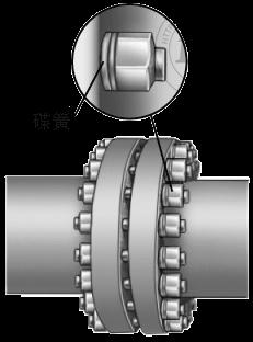 法兰螺栓用蝶形弹簧