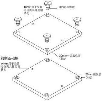 球锁系统组件示意图.jpg